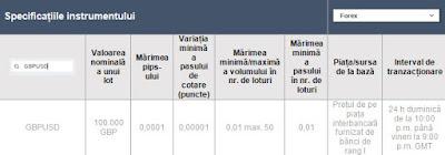 Forex: Cum se calculează valoarea unui pips?