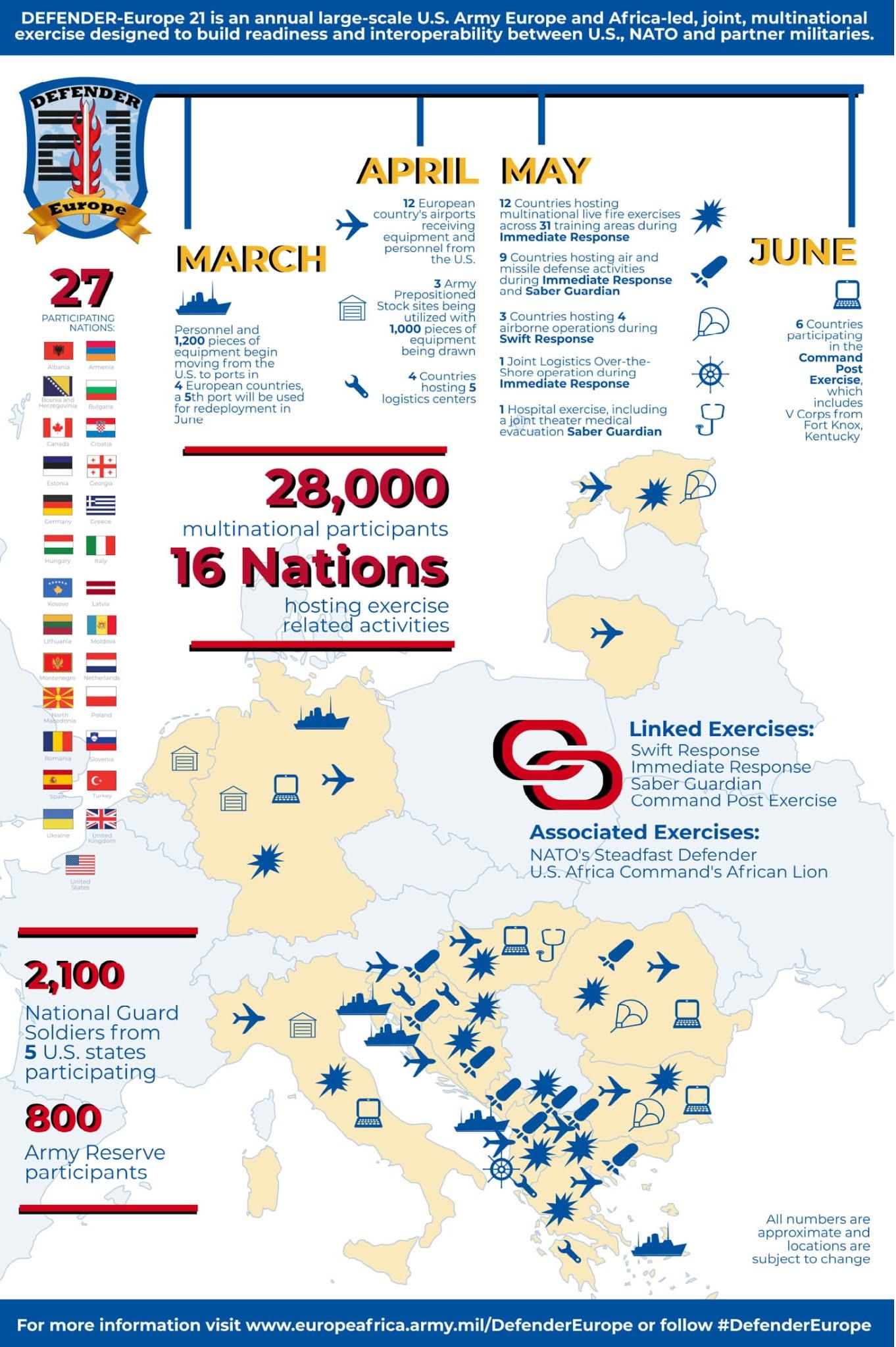 Jasenovac i Gradiška stara DE21%2BInfographic-1