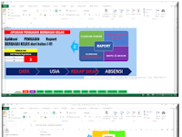 Aplikasi Pengolahan Nilai Raport SD Berbasis KTSP Lengkap