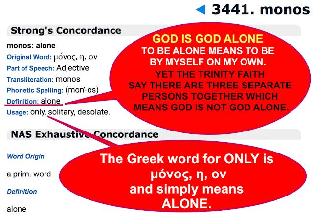 Jesus said GOD is GOD ALONE.