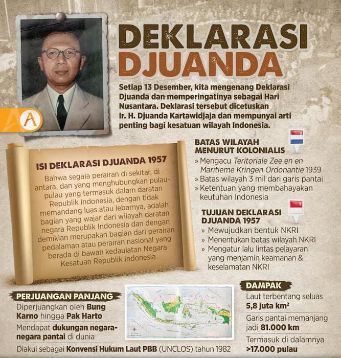 Hubungan Geopolitik Dengan Wawasan Nusantara di Indonesia