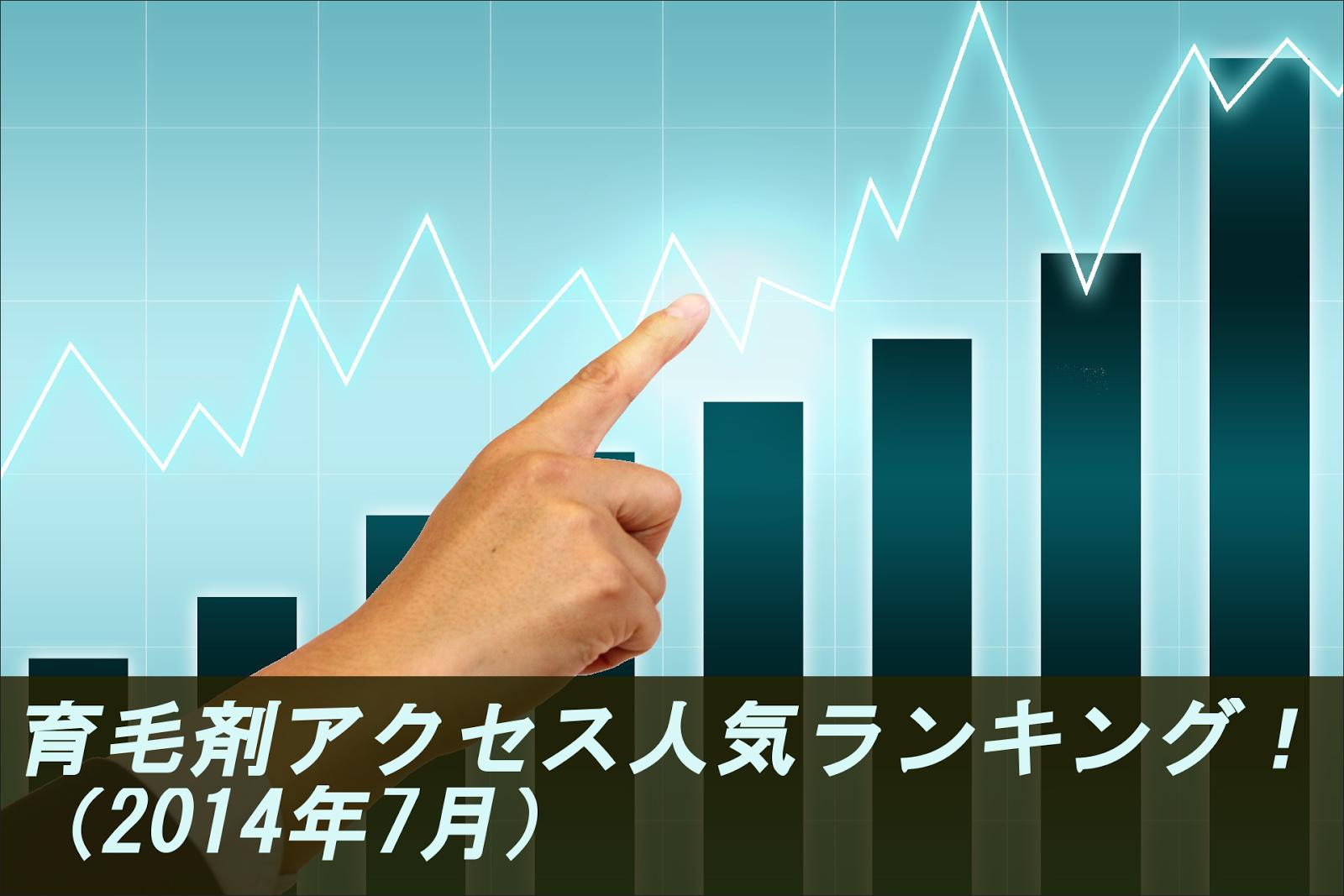 育毛剤アクセス人気ランキング!(2014年7月)