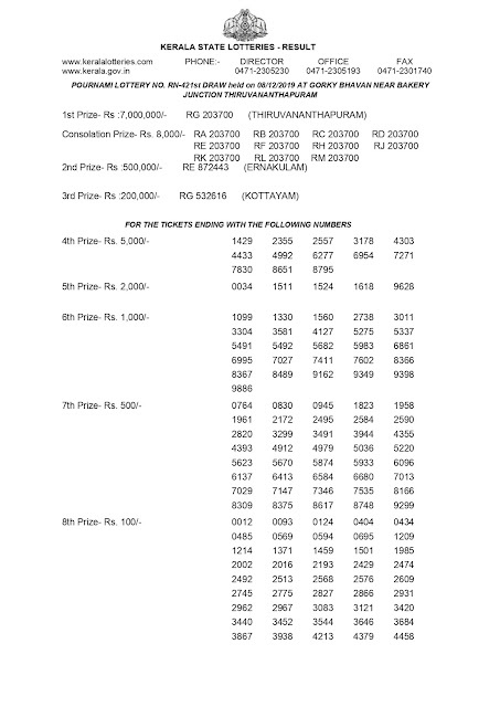 Kerala Lottery Official Result Pournami RN-421 dated 08.12.2019 Part-1