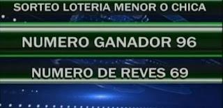 loteria-chica-numero-favorecido-96-del-domingo-15-1-2017