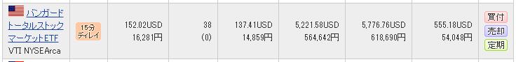 取得単価154.72$(14,859円)