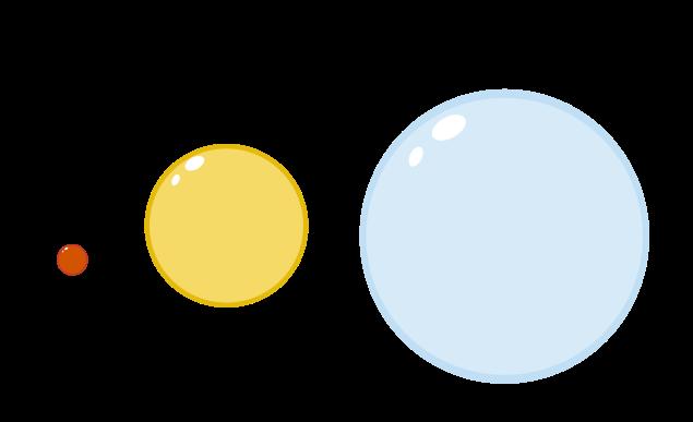 Σύγκριση του Ήλιου με τον Εγγύτατο Κενταύρου και τον Σείριο Α