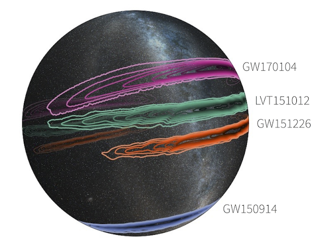 Trazas de las ondas gravitacionales detectadas por LIGO