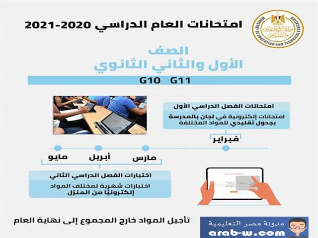 عاجل:امتحانات النقل والثانوية والحضور في المدارس.. 20 قرارًا جديدًا لوزير التعليم