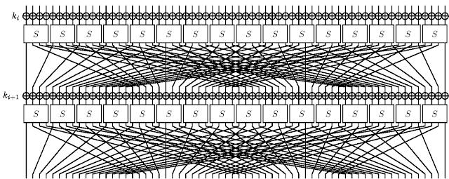 Şifreleme Yöntemleri Çeşitleri - Kriptografi Eğitimleri - Kriptograi Nedir Ne İşe Yarar