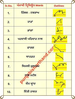 17-june-2020-punjabi-shorthand-outlines