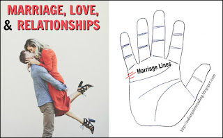 Full Guide Explaining Marriage Line On Hand Of Male And Female With Images Palmistry