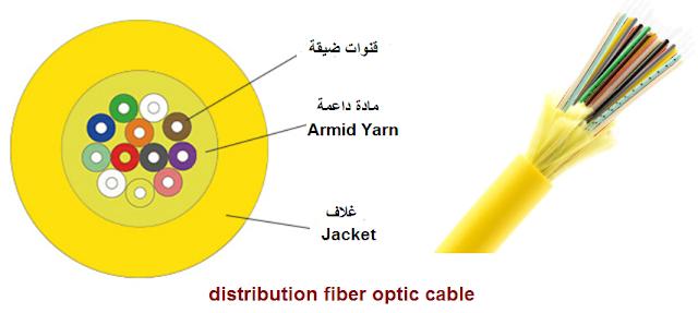 كيبل الليف الضوئي الموزع distribution fiber optic cable