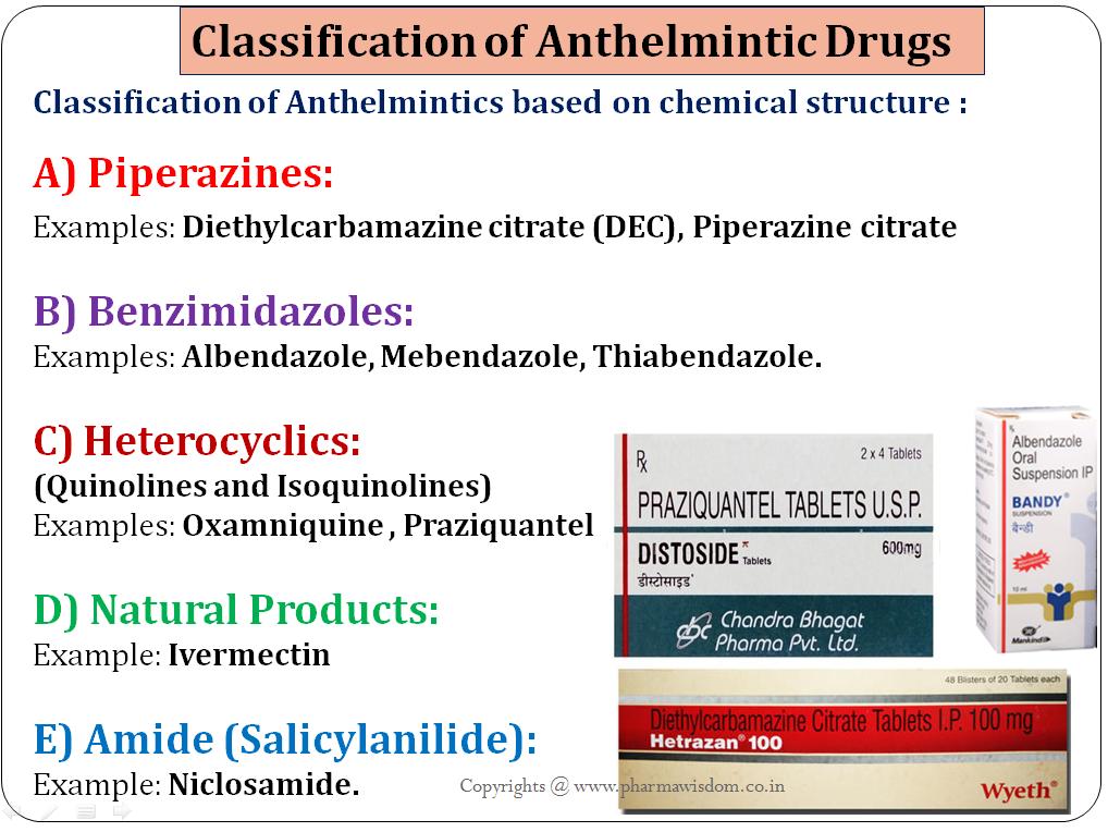 anthelmintic drug groups)