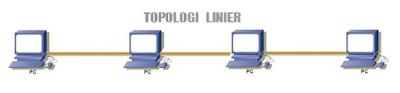 Pengertian Topologi Linier Beserta Kelebihan dan Kekurangannya