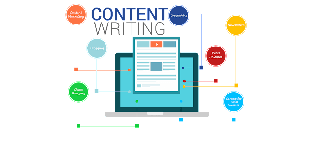 content writing in drop servicing business