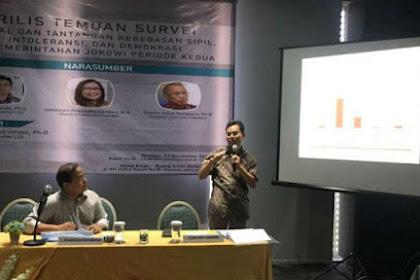 Survei LSI: Masyakarat Nilai Tak Ada Perubahan Ekonomi sejak Jokowi Menjabat