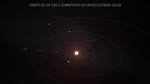 órbita do exoplaneta HR 5183 b