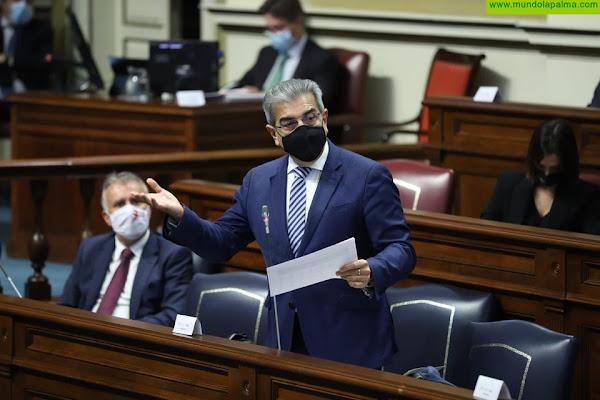 El Parlamento convalida el decreto ley del Gobierno que aplica el tipo 0 del IGIC a todas las mascarillas