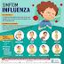 Simptom Influeza & Langkah Pencegahan Influenza