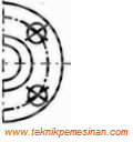 contoh gambar benda simetri