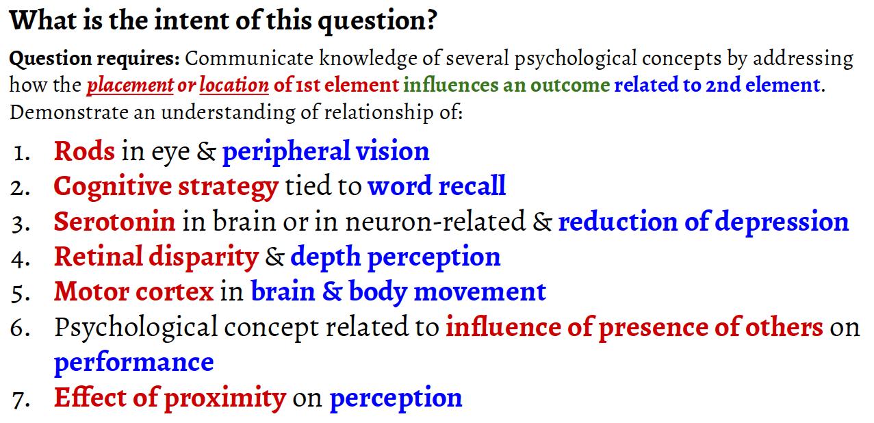 ap psychology chapter 12 13 frq