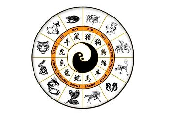 sifat, karakter, dan kepribadian menurut 12 shio