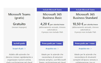 Abbonamento Microsoft