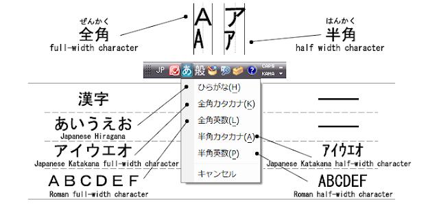 Zenkaku, Hankaku trong tiếng Nhật và cách nhập.