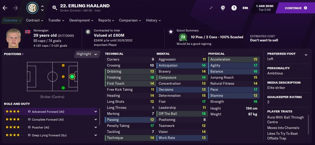 Erling Haaland FM2021