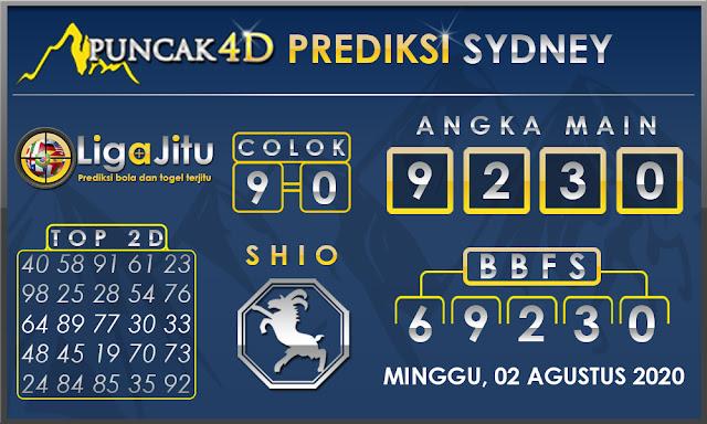 PREDIKSI TOGEL SYDNEY PUNCAK4D 02 AGUSTUS 2020