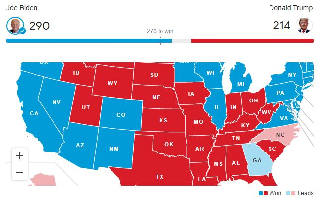 Final standing of US2020 presidential election