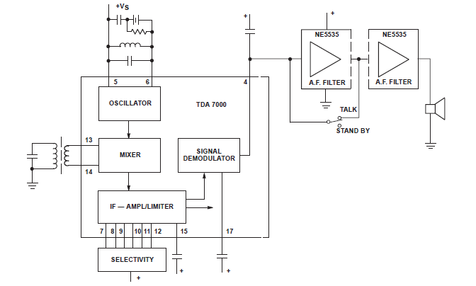 remote-unit-receiver-circuit-schematic