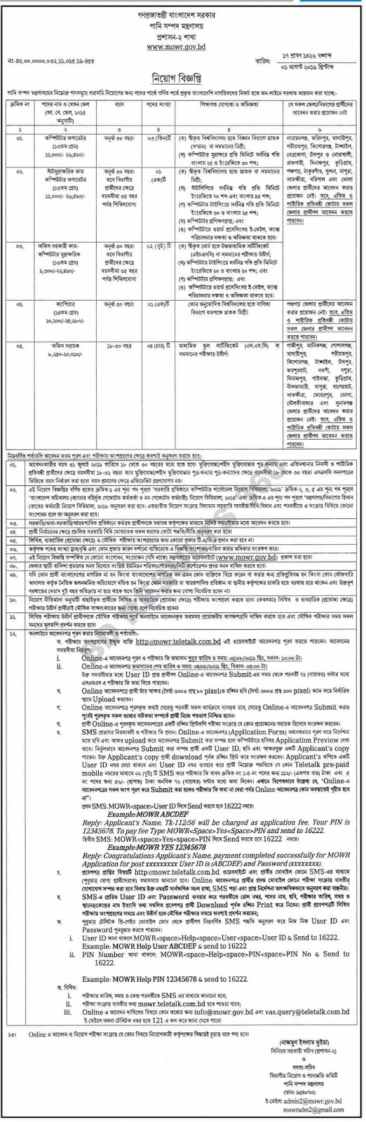 Ministry Of Water Resources (MOWR) Job Circular 2019