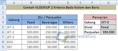 vlookup 2 kriteria dalam excel