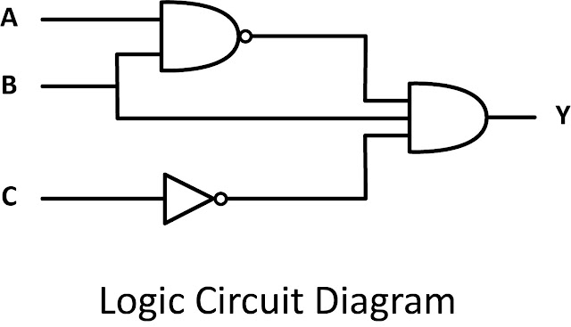 Create A Logic Gate With Useing Computer, flagbd.com, flagbd, flag,