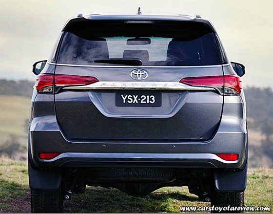 Toyota Fortuner 2018 Canada Review