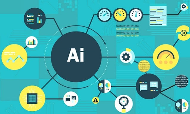 how artificial intelligence helps business ai machine learning