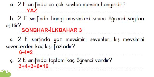 2. Sınıf Açılım Yayınları Matematik Ders Kitabı 146. Sayfa Cevapları