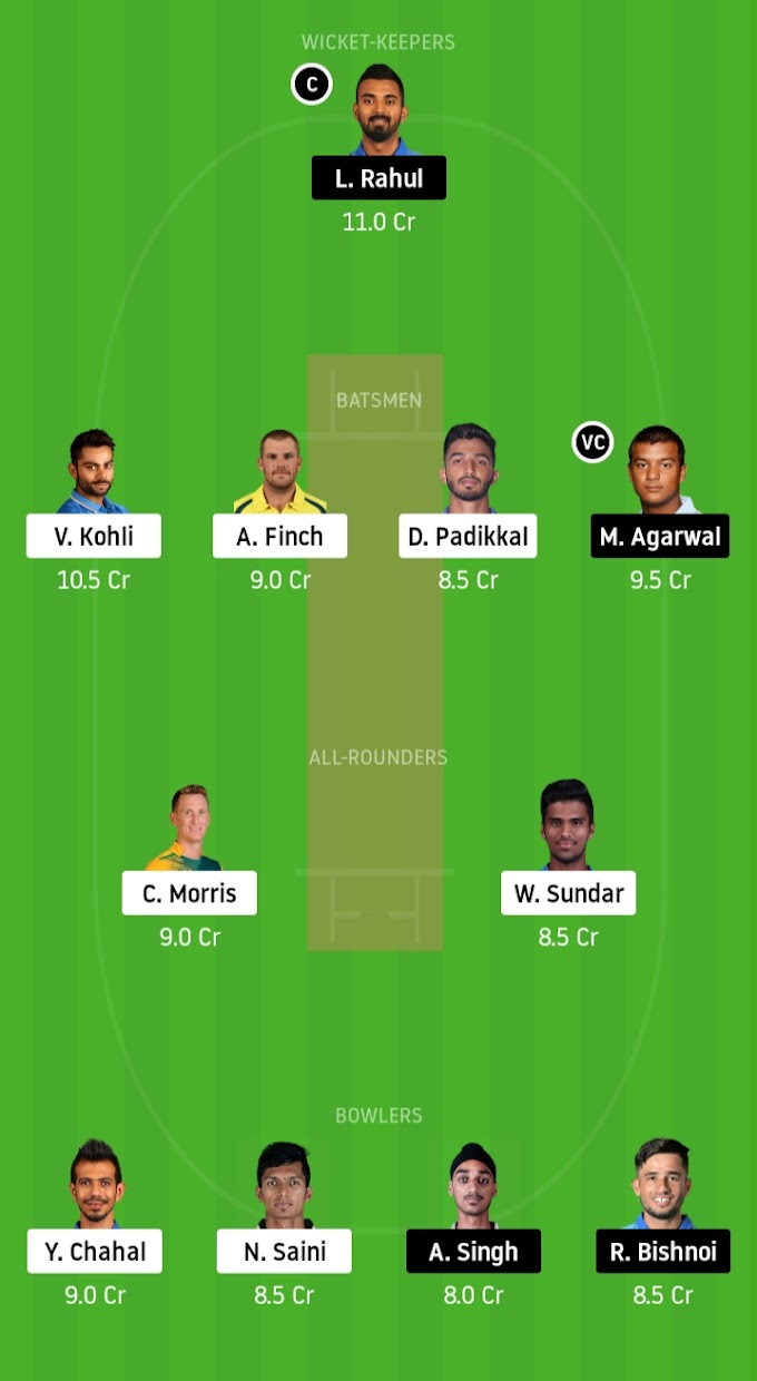 IPL 2020: KXIP In A Do Or Die Situation - Royal Challengers Bangalore vs Kings XI Punjab Dream11 Prediction