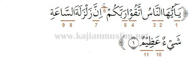 Hukum Tajwid Surat Al-Hajj Ayat 1 Lengkap Beserta Alasannya