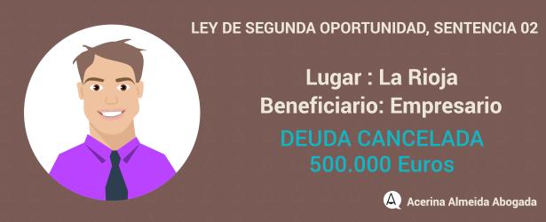 Un juez de La Rioja exonera a un empresario del pago de 500.000 euros.