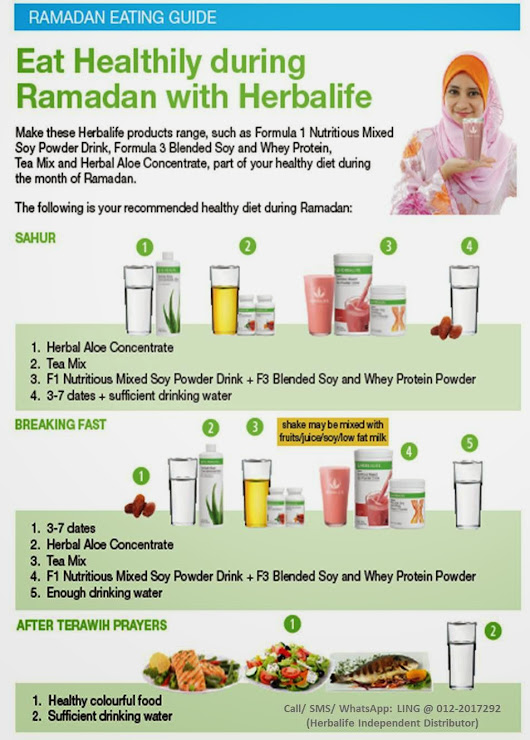 Herbalife Nutrition: Ramadan Eating Guide
