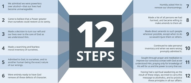why doctors support 12-steps program healthy recovery medical benefits twelve step sobriety