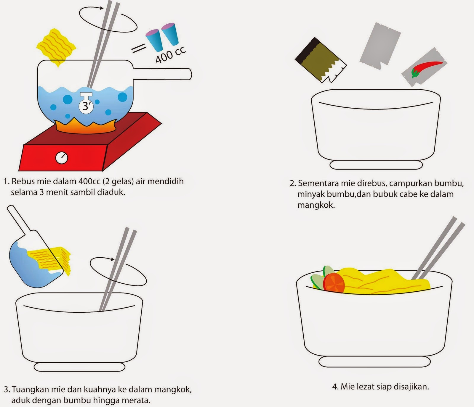 Procedure Text How To Make Instant Noodle Akalila Course