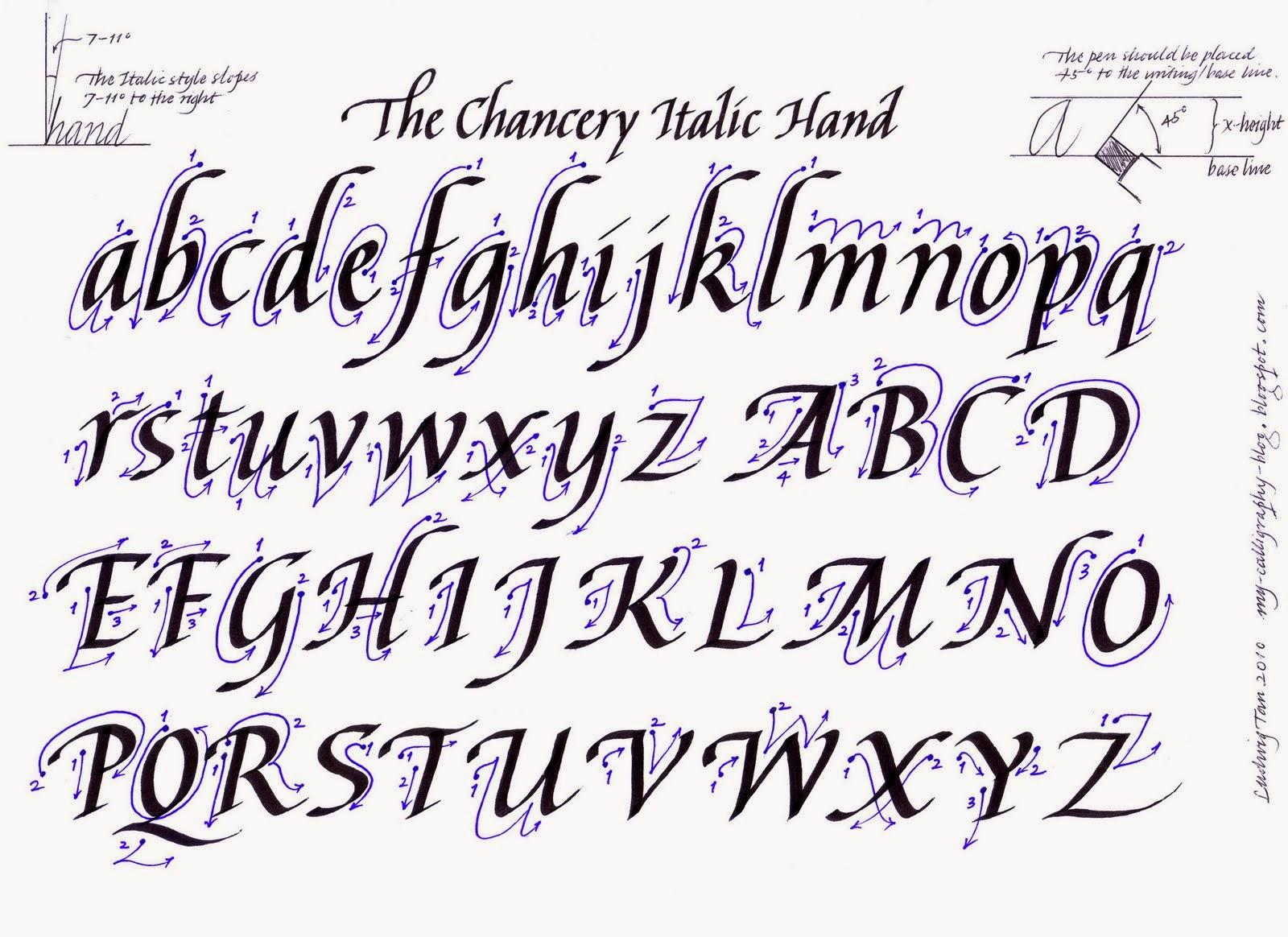 Italic Cursive Handwriting