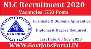 NLC Recruitment 2020  Govt Jobs for Graduate and Diploma Apprentices