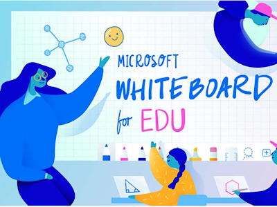 Microsoft Whiteboard- A Collaborative Digital Canvas for Animating your Ideas