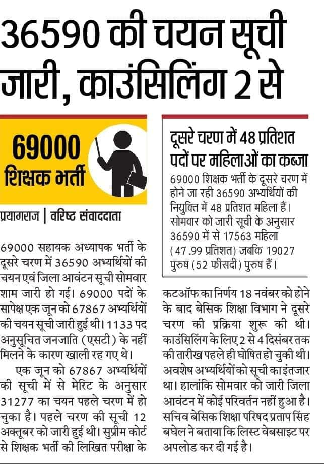 UP Assistant Teacher Counselling news 02122020