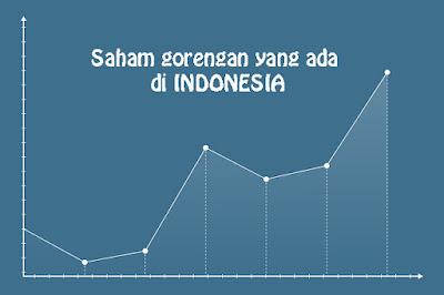Saham gorengan terbaik yang ada di INDONESIA