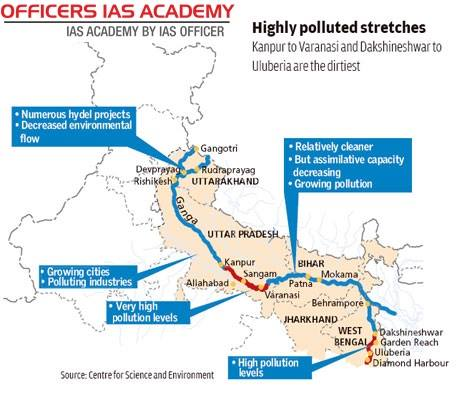 Fast Track Bay Area >> IAS Preparation- simplified like never before!: The Himalayan Rivers: